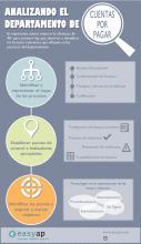 infografias-sobre-el-análisis-de-cuentas-por-pagar